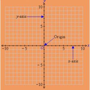 coord-geometry